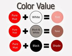 Color psychology meaning of Color Mixing Chart Acrylic, Mixing Paint Colors, Elements And Principles, Elements Of Art, Color Psychology, Psychology Meaning, Psychology Studies, Teaching Art, Color Theory