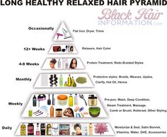 Long healthy relaxed hair pyramid
