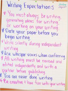 essay workshop ideas