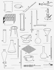 Science Laboratorio Forensics And Investigations - Modern Chemistry Classroom, Teaching Chemistry, Chemistry Lessons, Chemistry Labs, Science Biology, Science Facts, Physical Science, Science Education, Science Activities