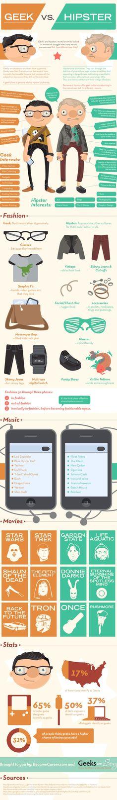 Geeks vs Hipsters
