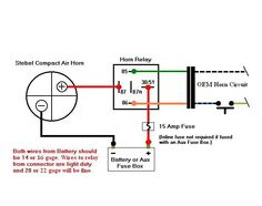 how to wire the horn Jeep Stuff Jeep cherokee xj