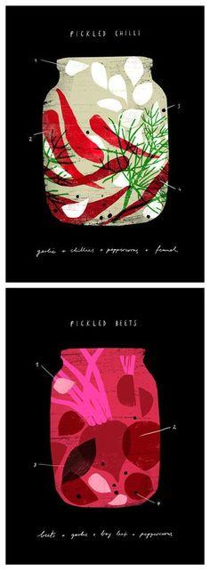 Anek chili designs