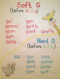 hard and soft g anchor chart - a nice reference for the kiddos! www.teacherspayte...