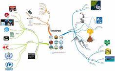 """Een vergrote versie via meester Henk AARD-RIJKS-KUNDE :: aard-rijks-kunde.yurls.net  : """"Na de ramp"""" Net, Learning, School, Pictures, Water, Photos, Gripe Water, Studying, Teaching"""