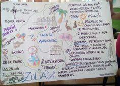 Lámina sobre el Estado Zulia-Venezuela