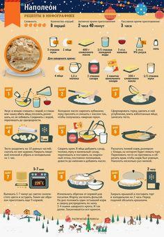 Выпечка для кормящих мам рецепты с фото простые и вкусные