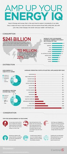 Infographic - Energy Consumption and Conservation #EarthDay2013 #Control4 #homeautomation