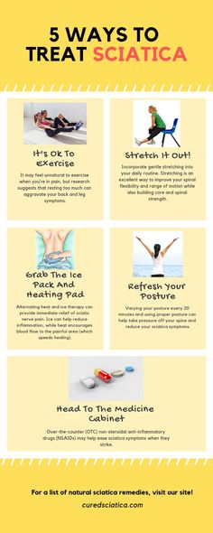 Here's some sciatica treatment tips. Just keep in mind that these are basics and should be used with a plan. If you need a plan head ov. Treating Sciatica, Sciatica Symptoms, Sciatica Pain Relief, Sciatic Pain, Sciatica Pain Treatment, Sciatica Stretches, Natural Headache Remedies, Nerve Pain