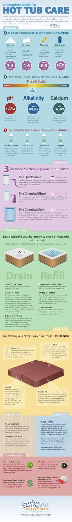 A Complete Guide To Hot Tub Care - Una guida completa per la manutenzione della vasca idromassaggio                                                                                                                                                                                 More