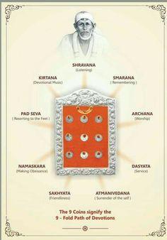 Hindu Rituals, Hindu Mantras, Life Quotes Pictures, God Pictures, Hindu Deities, Hinduism, Sai Baba Miracles, Sai Baba Pictures, Sai Baba Quotes