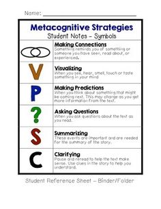 Metacognition Posters and Interactive Notebook. by Amazing Documents Meta Learning, Inquiry Based Learning, Teaching Social Studies, Thinking Strategies, Critical Thinking Skills, Personal Development Skills, Visible Thinking, Social Studies Notebook, Behavioral Economics