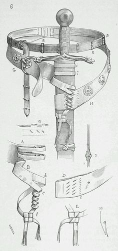 of medieval sword belt, one style of fastening scabbard to the belt.Diagram of medieval sword belt, one style of fastening scabbard to the belt. Medieval Belt, Medieval Weapons, Medieval Clothing, Medieval Fantasy, Medieval Life, Medieval Knight, Armadura Medieval, Vikings, Swords And Daggers