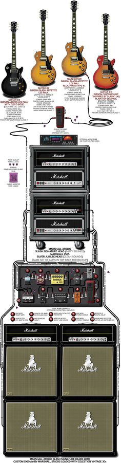 "Poster of Slash's 2011 Guitar Rig ""How To"" Producers Guide to DIY Home Music and.- Poster of Slash's 2011 Guitar Rig ""How To"" Producers Guide to DIY Home Music and… Poster of Slash's 2011 Guitar Rig ""How To"" Producers… - Guitar Rig, Guitar Pedals, Music Guitar, Guitar Chords, Cool Guitar, Playing Guitar, Acoustic Guitar, Slash Guns N Roses, Famous Guitars"