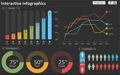 excel dashboard templates free download - Google Search