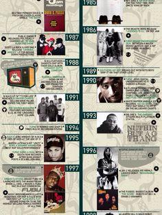 evolution of hip hop research paper