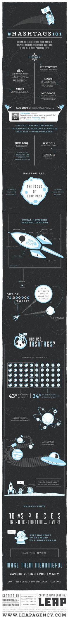 #Infographie : le Hashtag favorise les retweets #socialmedia #viral via @frenchweb