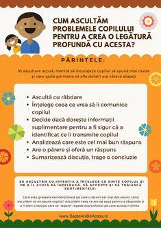#parenting #infographic #părinți #educație #copii Care este greșeala neintenționată pe care o facem atunci când ascultăm problemele copilului?Descarcă PDF Cum ascultăm problemele copilului pentru a crea o legătură profundă cu acesta_