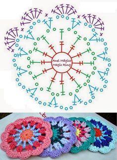 52 Ideas Crochet Mandala Diagram Charts For 2019 Crochet Mandala Pattern, Crochet Circles, Crochet Blocks, Crochet Diagram, Crochet Chart, Crochet Squares, Crochet Stitches, Crochet Patterns, Granny Squares