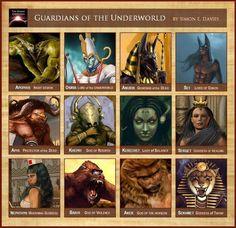 Guardiões do mundo dos mortos