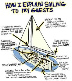 Explicaciones de la vida a bordo