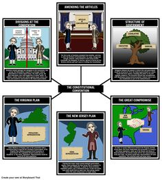 History of Federalism - Constitutional Convention spider map: Have students summarize and explain the several problems that existed under the Articles of Confederation.