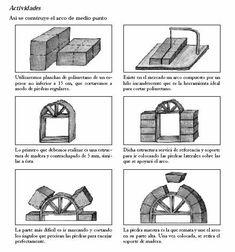 Foro de Belenismo - Arquitectura y paisaje -> ARCO DE MEDIO PUNTO Modeling Techniques, Roof Tiles, Miniature Dollhouse, Greece, Brick, Construction, Design, Ideas, Stone Archway