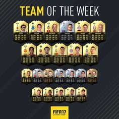 http://www.fifa-planet.com/ FIFA 17 Ultimate Team: Team of the Week 4