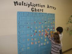LOVE THIS...have a wall display where students create graph paper array models to add to the chart