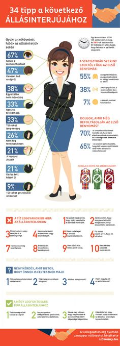 infographic infographic : 34 Crucial Tips For Your Next Job Interview. Image Description infographic : 34 Crucial Tips For Your Next Job Interview Cv Inspiration, Job Interview Tips, Job Interviews, Interview Preparation, Interview Techniques, Interview Attire Women, Job Interview Outfits, Teaching Interview, Interview Tips Weaknesses