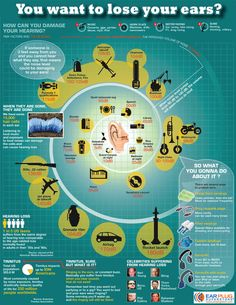 Infographic Protect yourself from noise-induced hearing loss!Protect yourself from noise-induced hearing loss! Speech And Hearing, Hearing Aids, Speech Language Pathology, Speech And Language, Sign Language, Fitness Workouts, Health And Wellness, Health Care, Ear Health