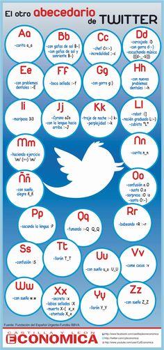 Abecedario de Twiter