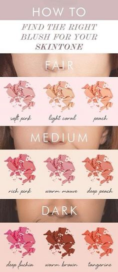 Fair skin tones can rock any blush color they choose. Adjusting placement and amount applied is the only factor. Medium to deeper skin tones can use lighter shades as hilighter or eyeshadows but may look ashy if used as blush.