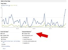 Facebook Insights External Referrers: Where Do Visitors Come From