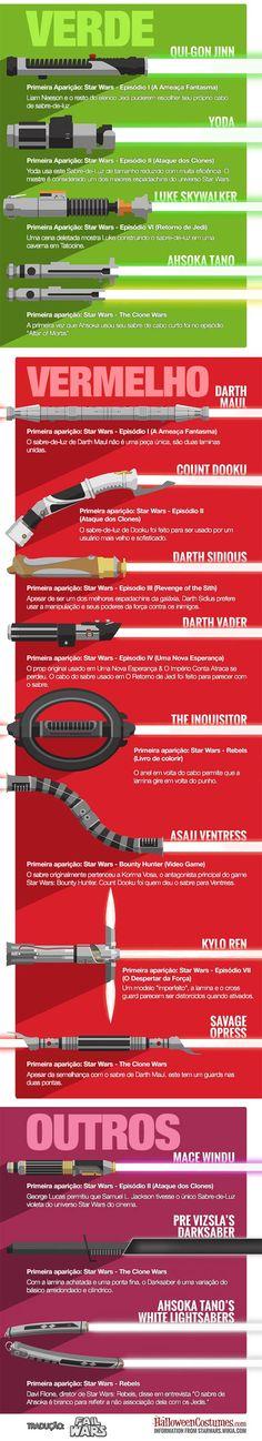 O infográfico definitivo dos Sabres-de-Luz dos Siths e Jedis no universo Star Wars!