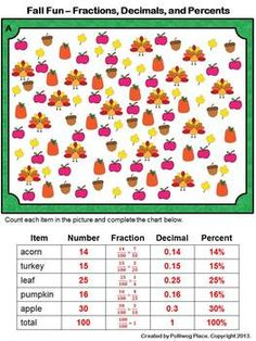 Fractions Decimals and Percents - Math Picture Mats for upper elementary students ($)