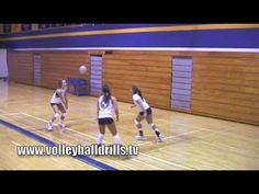Active Passing volleyball warmup drill