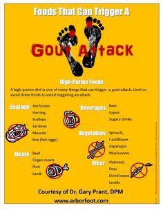 Gout Diet, Arthritis Diet, Gout Foods, Psoriatic Arthritis, Home Remedies For Arthritis, Arthritis Remedies, Remedy For Gout, Foods That Trigger Gout, Gout Prevention