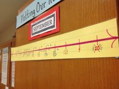 Becoming One With Data Walls in Your Classroom