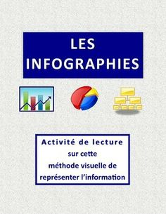 A reading activity to give students the skills they need in navigating infographics in French.