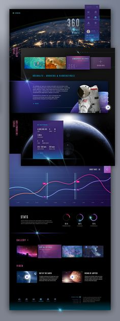 Here's again concept for fun.I want to play something about purple, pink and blue neon on dark bg. Concept sounds good about universe so, I did it here and hope you guys like it :)