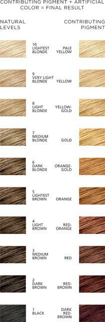 Los colores y sus reflejos Pink So Foxy: Remove Brassy Orange-Yellow Tones From Your Hair