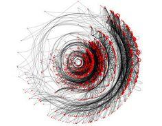 Le data art, nouvel atout marketing des entreprises… mais pas seule... via @sarahdaninthe http://sco.lt/...