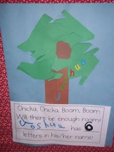 We read Chicka Chicka Boom Boom and created coconut trees, Then we used ABC stickers to put the letters in our name in the trees. The kids then wrote their name and counted how many letters were in their name.