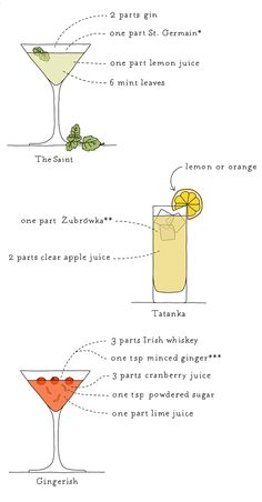 Illustrated Cocktail Recipe by Johanna Kindvall - #johannak #illustratedrecipe