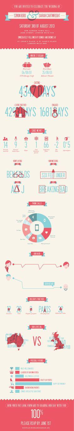 Wedding Invitation Infographics // Screen printed on Behance