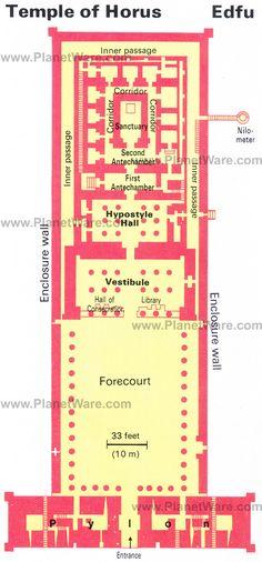 Temple of Horus - Edfu