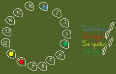 Le jeu des poules, pour tout réviser, tous ensemble (Jeu de révision en groupe classe) - Charivari (inspiré de pique plume)