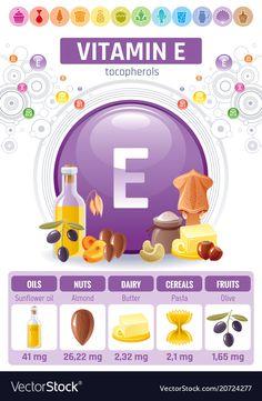 Vitamin e tocopherol nutrition food icons healthy Vector Image - Vitamin e tocopherol nutrition food icons healthy Vector Image - Nutrition Quotes, Nutrition Tips, Health And Nutrition, Health And Wellness, Vegan Nutrition, Junk Food, Antioxidant Supplements, Healthy Potatoes, Food Icons