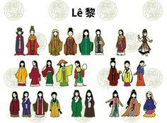 Tham Khảo Việt Phục Lý Trần Lê Nguyễn.Tranh của Kiet T Tran  #costume #gallery #feature